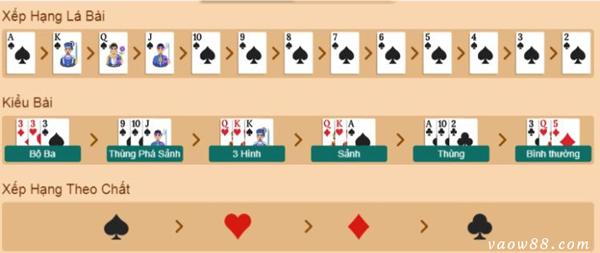 Các kiểu bài trong trò chơi Gao Gae
