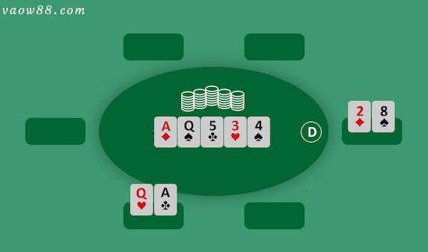 Tìm hiểu các giới hạn cược khi đánh bài Poker Texas Hold'em