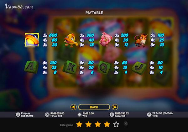 Hướng Dẫn Cách Chơi Game UFO Frenzy Slot Tại W88