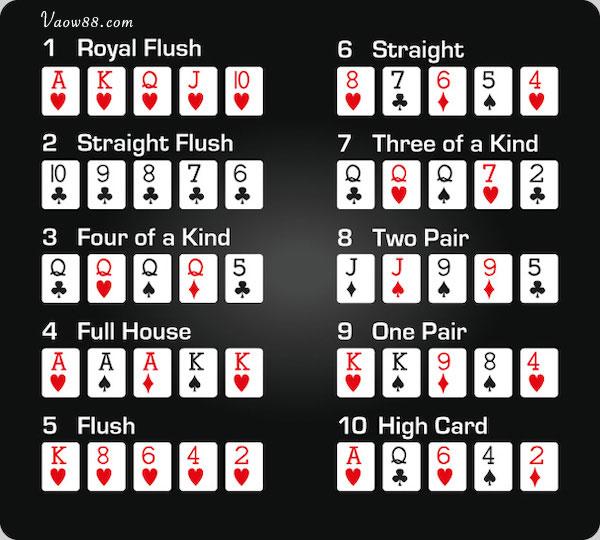 Các loại tay bài Poker