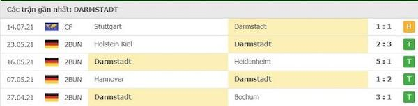 Lịch sử thi đấu cửa Darmstadt 98
