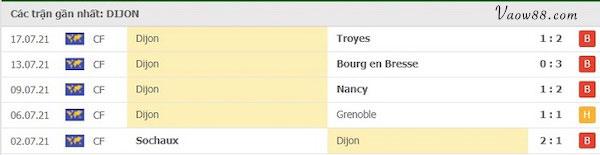 Phong độ của đội tuyển Dijon