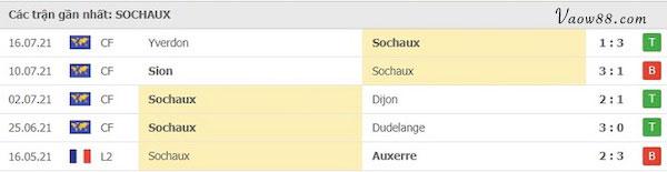 Phong độ của đội tuyển Sochaux