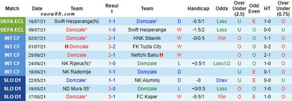 Thành tích 10 trận thi đấu gần nhất của đội tuyển Domzale