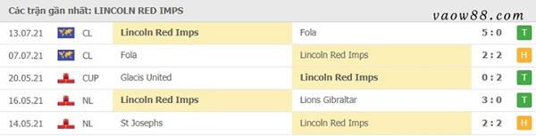 Thành tích 5 trận thi đấu gần nhất của đội tuyển FC Lincoln
