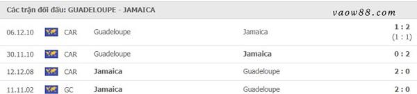 Lịch sử đối đầu Guadeloupe vs Jamaica liệu có từng là kỳ phùng địch thủ?