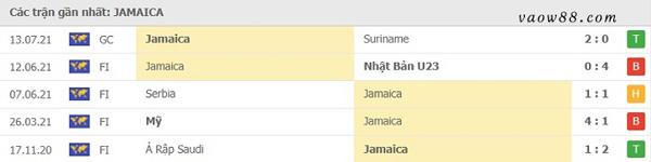 Phong độ 5 trận đấu gần đây nhất của đội tuyển Jamaica