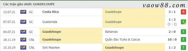 Phong độ 5 trận đấu gần đây nhất của đội tuyển Guadeloupe