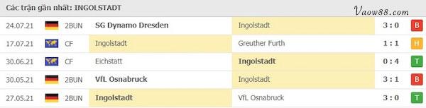 Phong độ Đội tuyển Ingolstadt