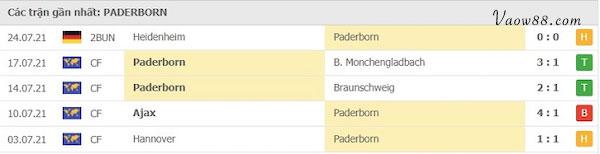 Phong độ của đội tuyển Paderborn