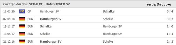 Liệu rằng 2 đội bóng Schalke 04 vs Hamburger có từng là kỳ phùng địch thủ của nhau hay không?