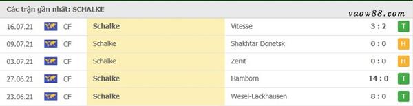 Thành tích 5 trận thi đấu gần nhất của đội tuyển Schalke 04