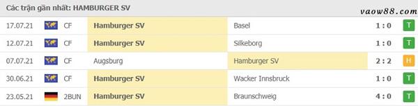 Thành tích 5 trận thi đấu gần nhất của đội tuyển Hamburger