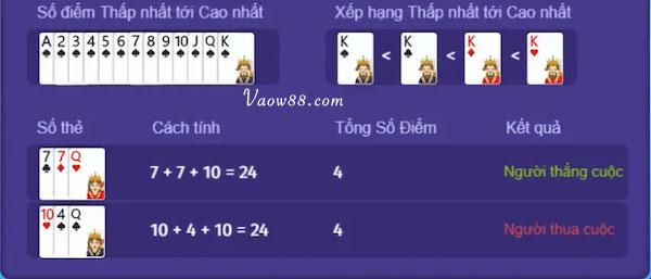 Cách xác định thắng thua khi người chơi có tổng số điểm bằng nhau.
