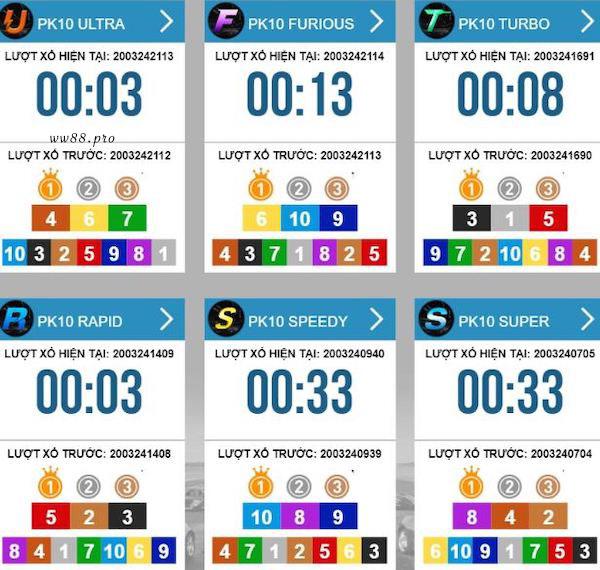 Các thị trường đặt cược trong trò chơi PK10