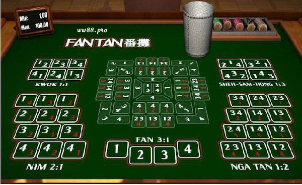 Xổ số Fantan là gì?